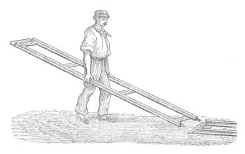 Bron: Lavori di terra dell'ingegnere Giuseppe Martelli; Ulrico Hoepli; Milano 1881